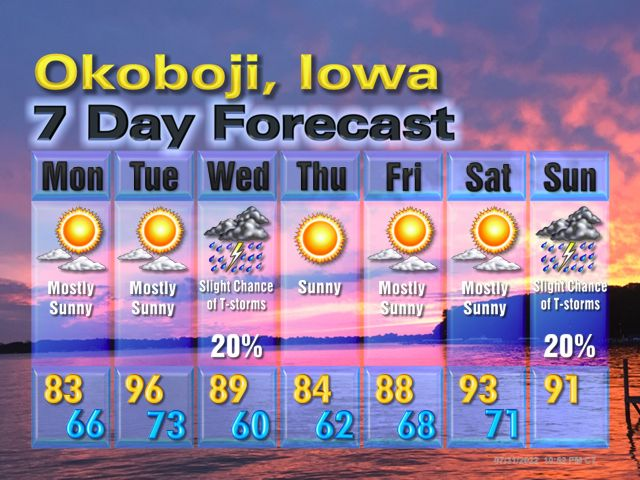 Explore Okoboji Weather | Northwest Iowa Weather | Local Forecast